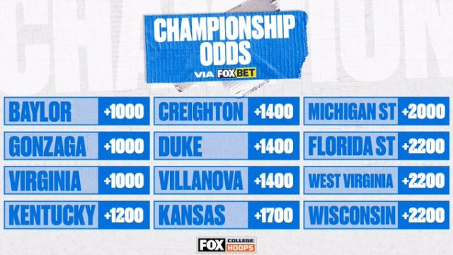 Best Odds for 2020-21 Champs